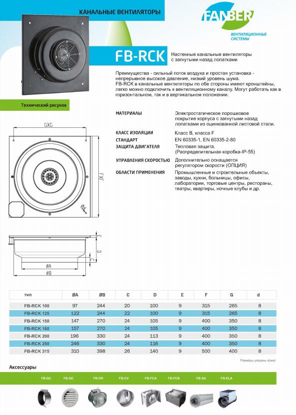 tsennik-kanalniy-ventilyator
